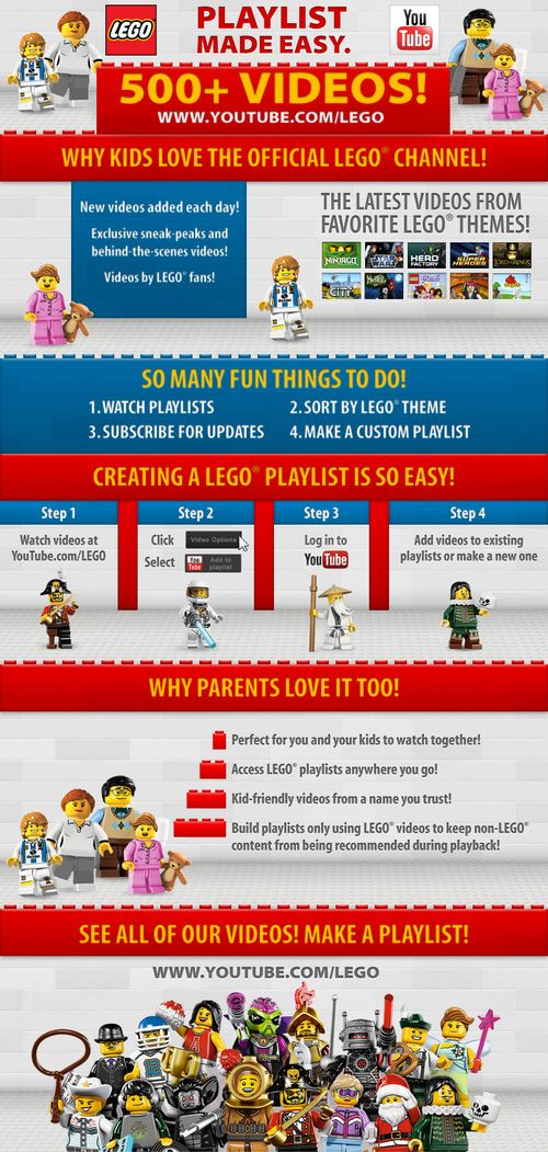 LEGO YouTube Infographic
